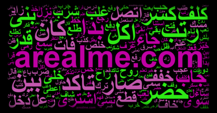 Online Arabic Vocabulary Size Test