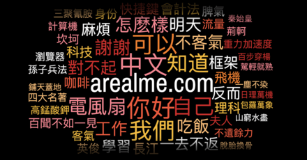 Online Chinese Vocabulary Size Test