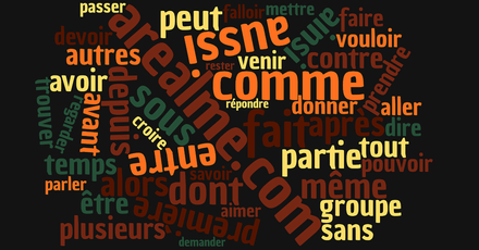 Online French Vocabulary Size Test