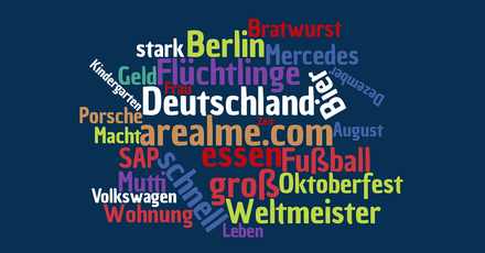 Online German Vocabulary Size Test