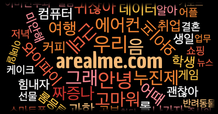 Online Korean Vocabulary Size Test