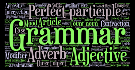 Online English Grammar Test