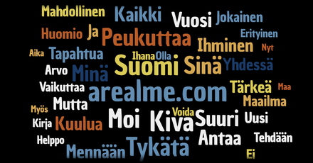 Online Finnish Vocabulary Size Test