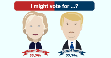 Should I vote for Hillary Clinton or Donald Trump?