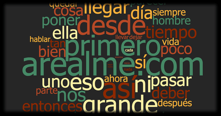 Online Spanish Vocabulary Size Test