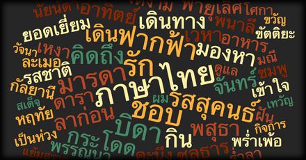 Online Thai Vocabulary Size Test